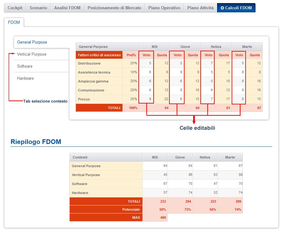 Calcoli FDOM Planning