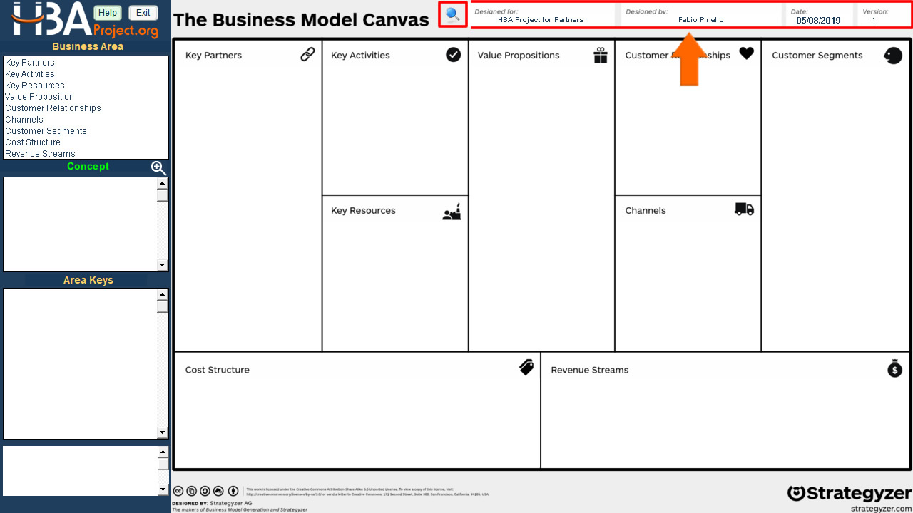 Lavagna Business Model